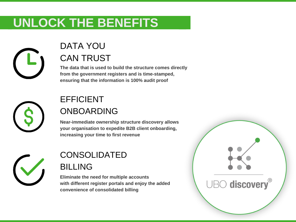 Benefits for UBO_landing page (1)